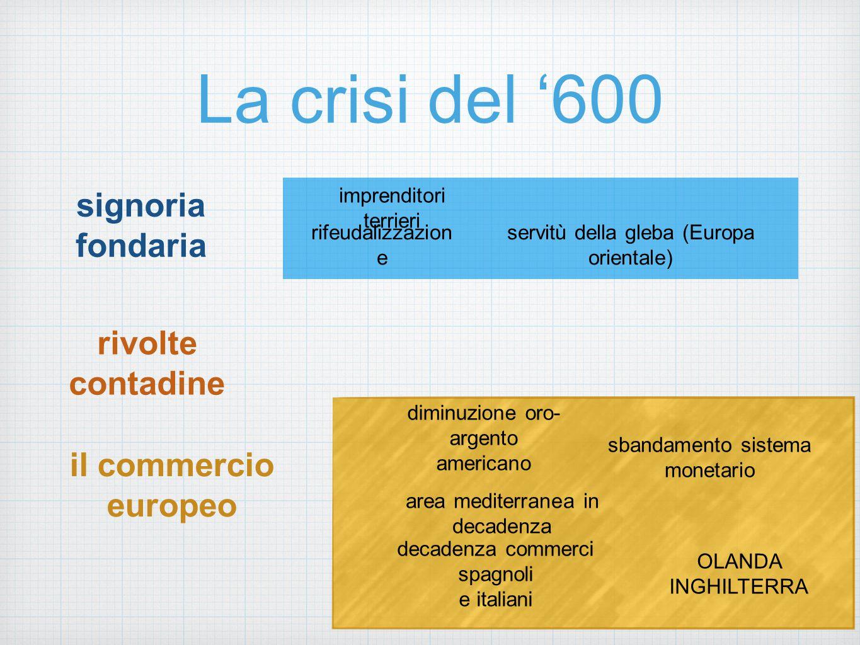 La crisi del '600 signoria fondaria rivolte contadine il commercio europeo imprenditori terrieri rifeudalizzazion e servitù della gleba (Europa orient