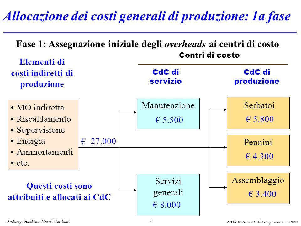 Anthony, Hawkins, Macrì, Merchant © The McGraw-Hill Companies.