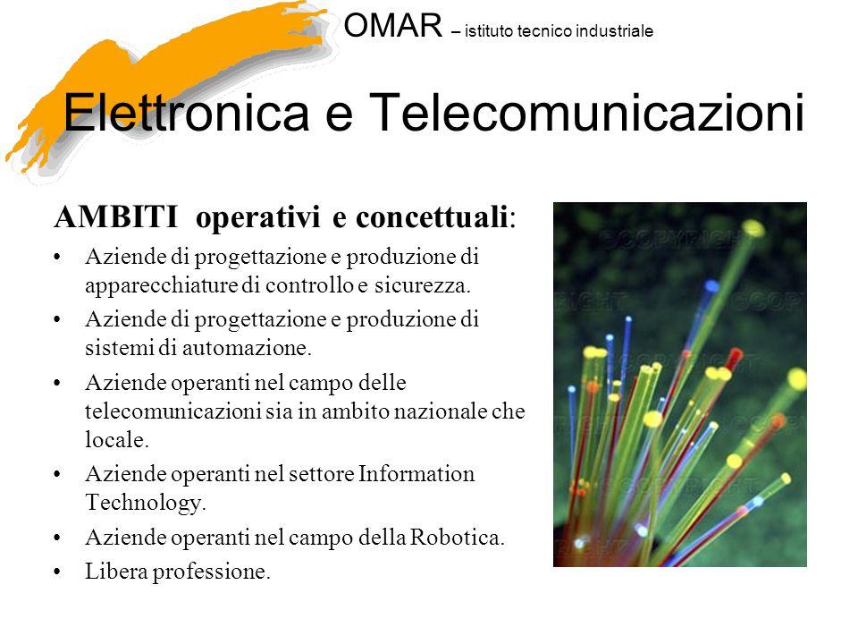 OMAR – istituto tecnico industriale AMBITI operativi e concettuali: Aziende di progettazione e produzione di apparecchiature di controllo e sicurezza.