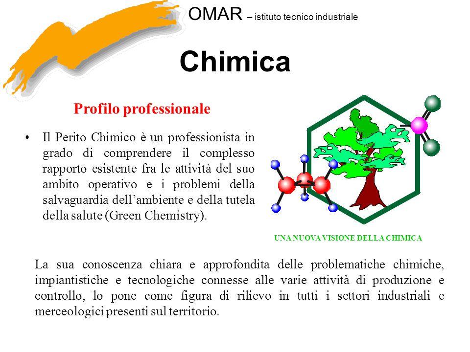 OMAR – istituto tecnico industriale Chimica Il Perito Chimico è un professionista in grado di comprendere il complesso rapporto esistente fra le attività del suo ambito operativo e i problemi della salvaguardia dell'ambiente e della tutela della salute (Green Chemistry).