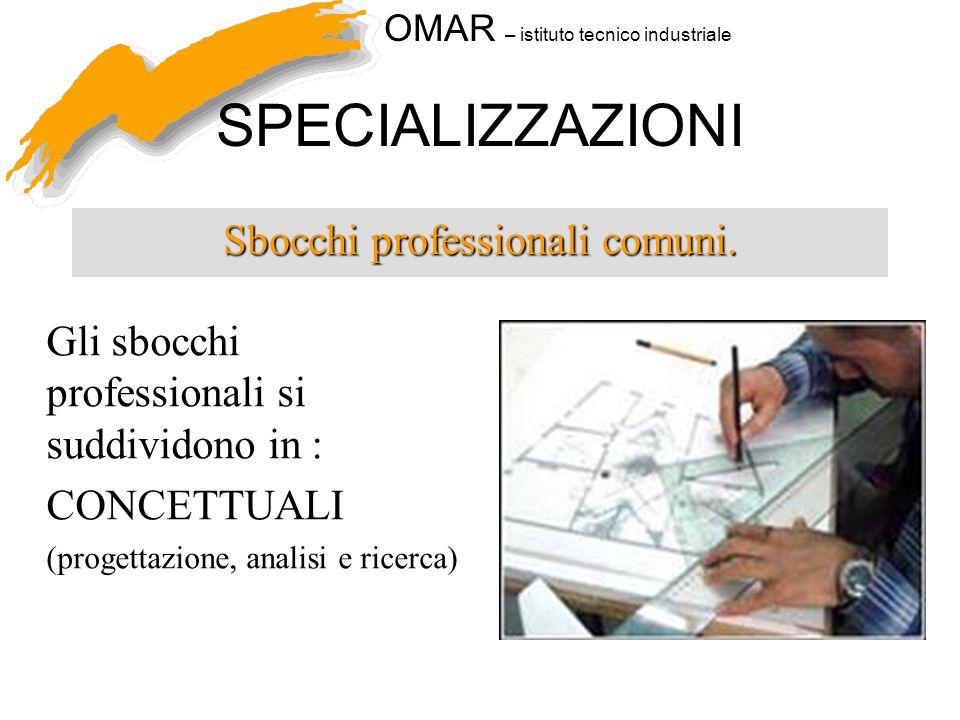 OMAR – istituto tecnico industriale SPECIALIZZAZIONI Sbocchi professionali comuni. Gli sbocchi professionali si suddividono in : CONCETTUALI (progetta