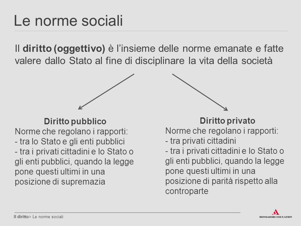 Le norme sociali Il diritto> Le norme sociali Il diritto (oggettivo) è l'insieme delle norme emanate e fatte valere dallo Stato al fine di disciplinar