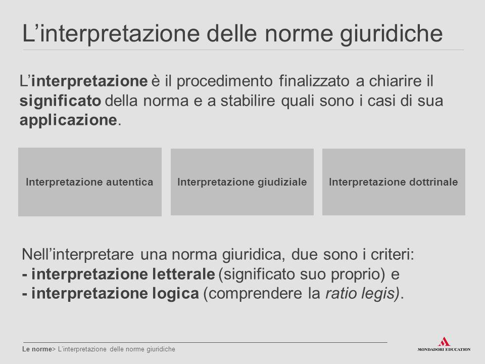 L'interpretazione delle norme giuridiche Le norme> L'interpretazione delle norme giuridiche L'interpretazione è il procedimento finalizzato a chiarire
