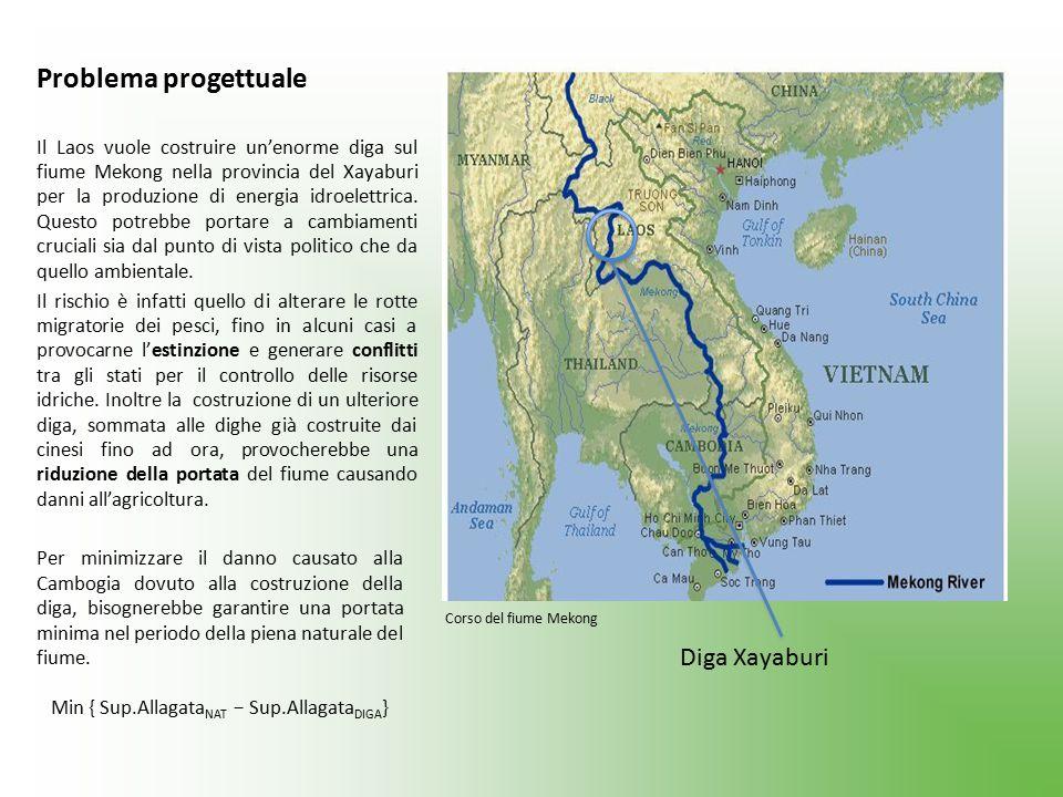 Problema progettuale Il Laos vuole costruire un'enorme diga sul fiume Mekong nella provincia del Xayaburi per la produzione di energia idroelettrica.