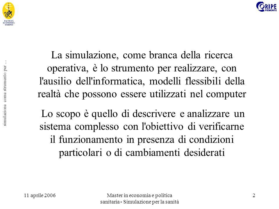 11 aprile 2006Master in economia e politica sanitaria - Simulazione per la sanità 2 La simulazione, come branca della ricerca operativa, è lo strument
