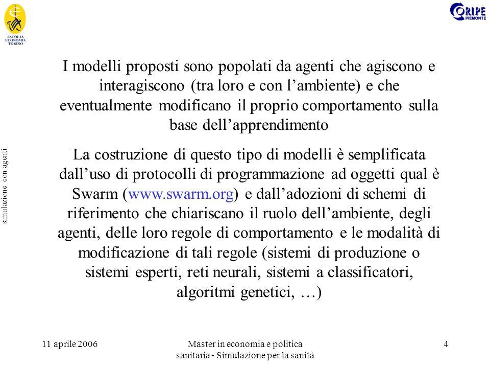 11 aprile 2006Master in economia e politica sanitaria - Simulazione per la sanità 4 I modelli proposti sono popolati da agenti che agiscono e interagi