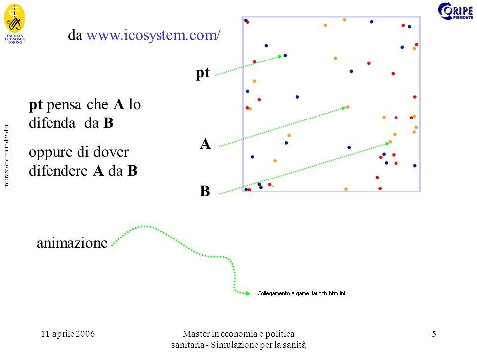 11 aprile 2006Master in economia e politica sanitaria - Simulazione per la sanità 6 da www.rennard.org/alife/english/antsgb.html animazione Inserire un ostacolo, ad esempio … (fare clic) __ formiche