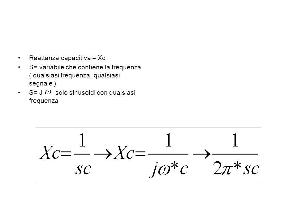 Reattanza capacitiva = Xc S= variabile che contiene la frequenza ( qualsiasi frequenza, qualsiasi segnale ) S= J solo sinusoidi con qualsiasi frequenza
