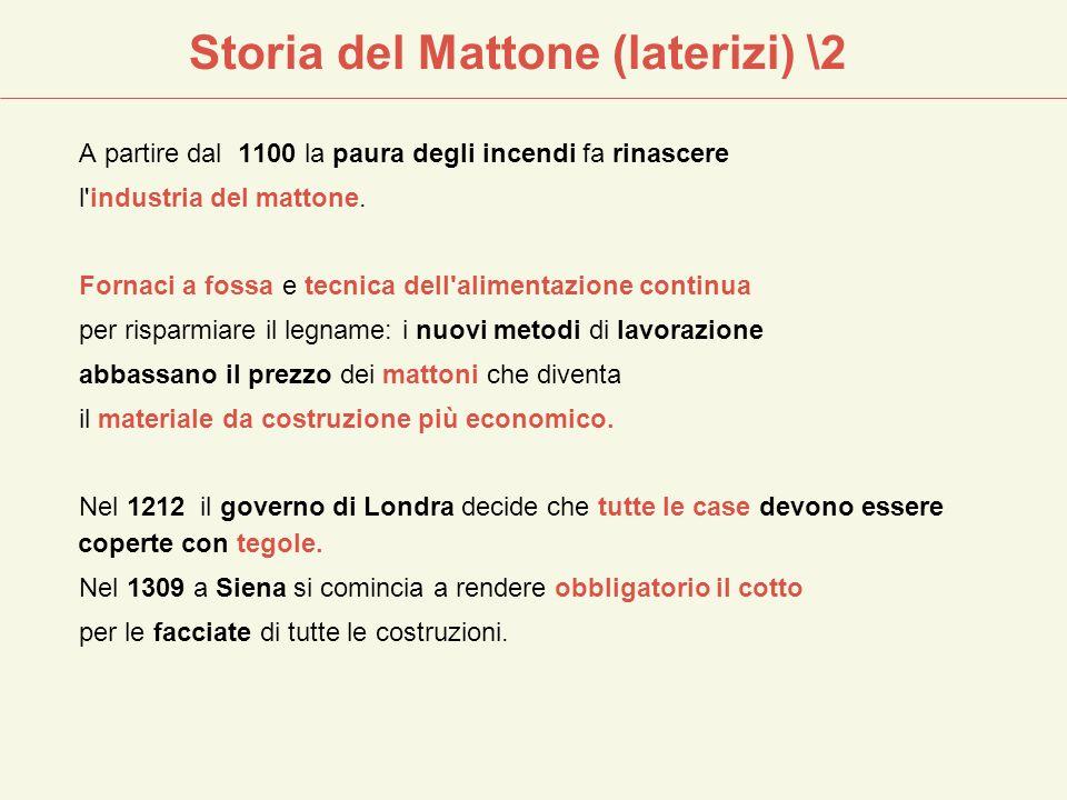 Storia del Mattone (laterizi) \2 A partire dal 1100 la paura degli incendi fa rinascere l'industria del mattone. Fornaci a fossa e tecnica dell'alimen