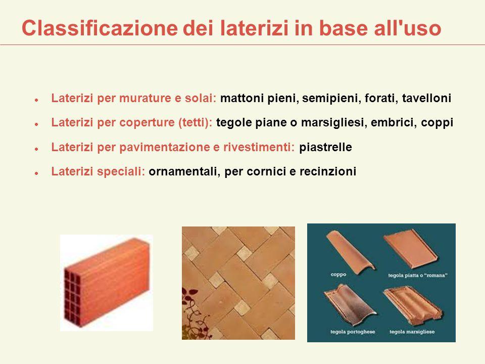 Classificazione dei laterizi in base all'uso Laterizi per murature e solai: mattoni pieni, semipieni, forati, tavelloni Laterizi per coperture (tetti)