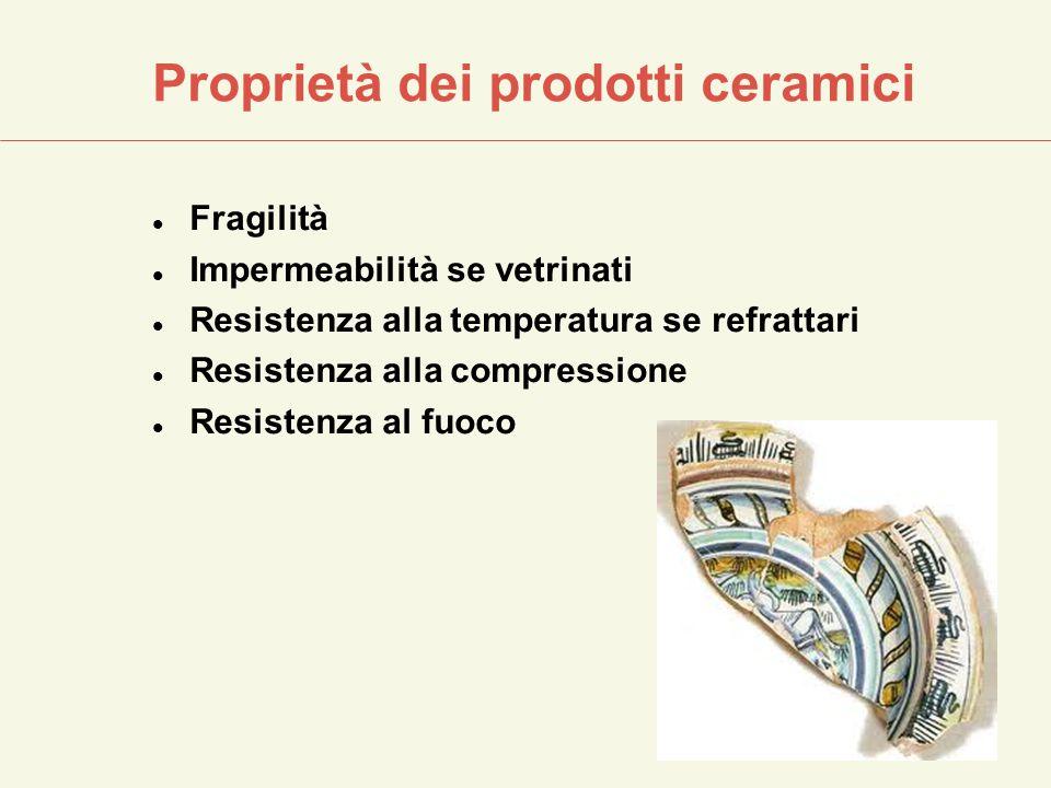Proprietà dei prodotti ceramici Fragilità Impermeabilità se vetrinati Resistenza alla temperatura se refrattari Resistenza alla compressione Resistenz