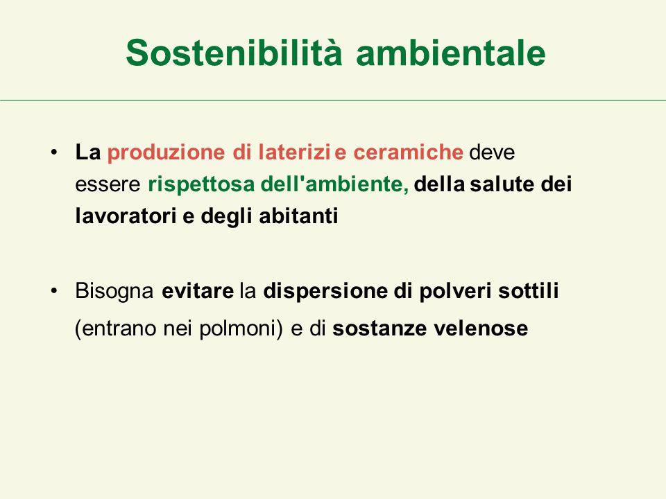 Sostenibilità ambientale La produzione di laterizi e ceramiche deve essere rispettosa dell'ambiente, della salute dei lavoratori e degli abitanti Biso
