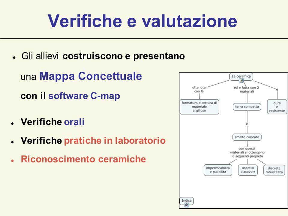 Verifiche e valutazione Verifiche orali Verifiche pratiche in laboratorio Riconoscimento ceramiche Gli allievi costruiscono e presentano una Mappa Con