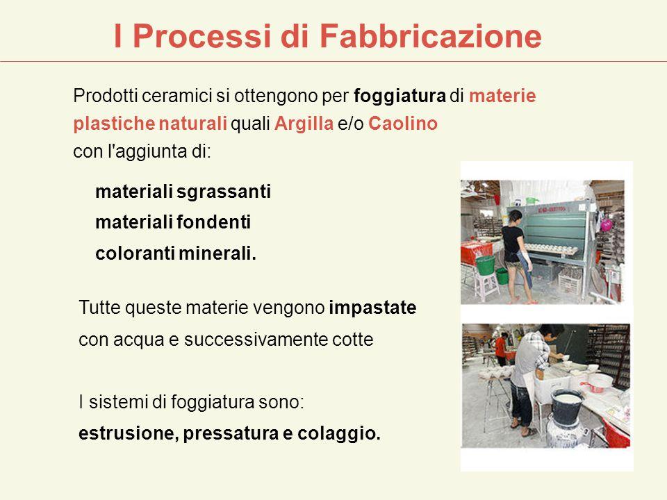 I Processi di Fabbricazione Prodotti ceramici si ottengono per foggiatura di materie plastiche naturali quali Argilla e/o Caolino con l'aggiunta di: m