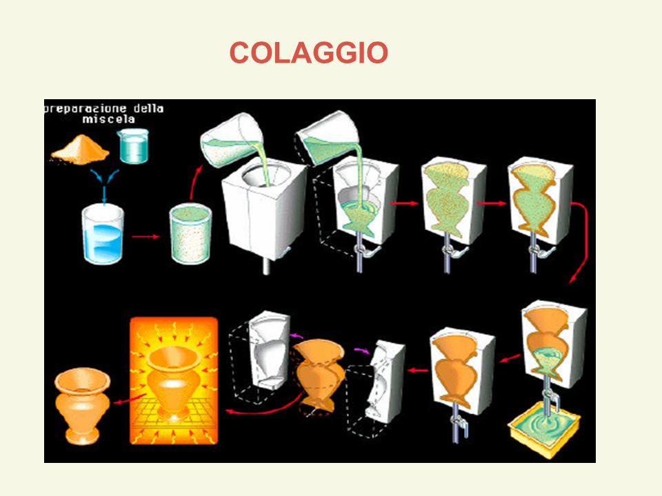 COLAGGIO
