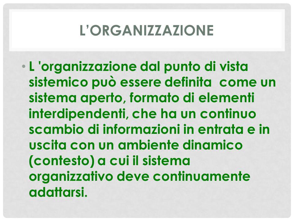 L'ORGANIZZAZIONE L organizzazione dal punto di vista sistemico può essere definita come un sistema aperto, formato di elementi interdipendenti, che ha un continuo scambio di informazioni in entrata e in uscita con un ambiente dinamico (contesto) a cui il sistema organizzativo deve continuamente adattarsi.
