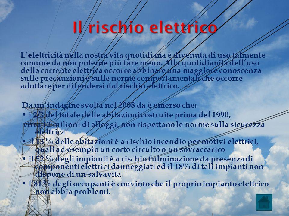 L'elettricità nella nostra vita quotidiana è divenuta di uso talmente comune da non poterne più fare meno. Alla quotidianità dell'uso della corrente e