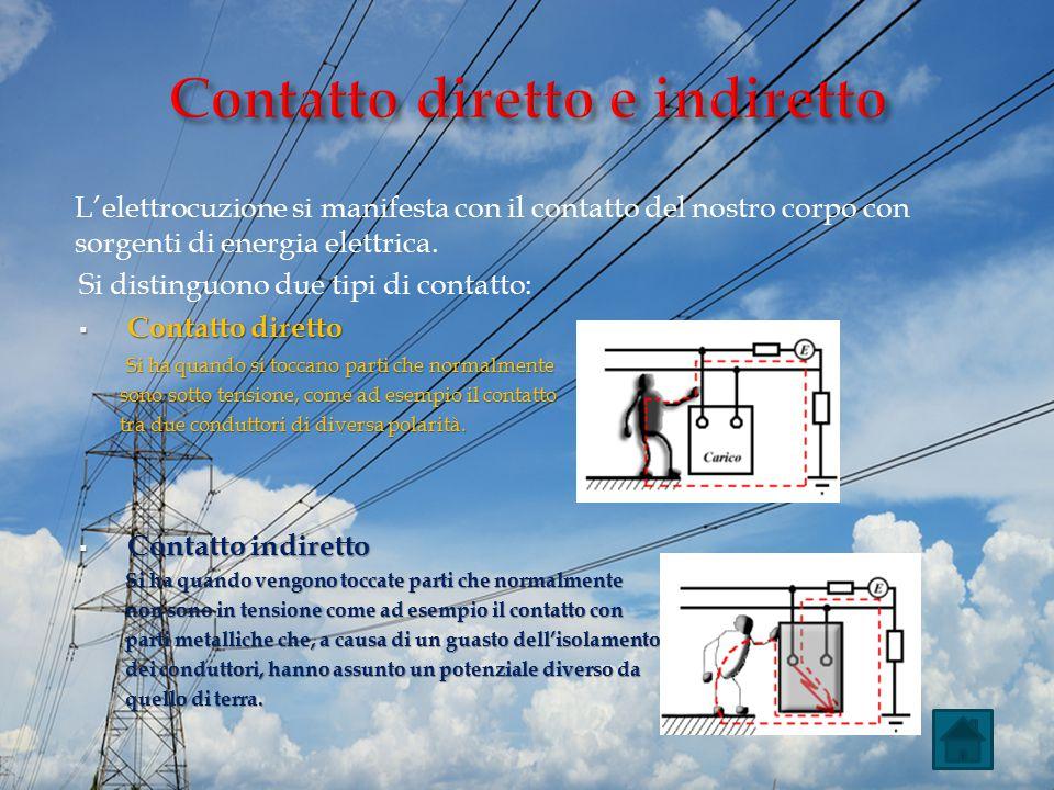 L'elettrocuzione si manifesta con il contatto del nostro corpo con sorgenti di energia elettrica. Si distinguono due tipi di contatto:  Contatto dire