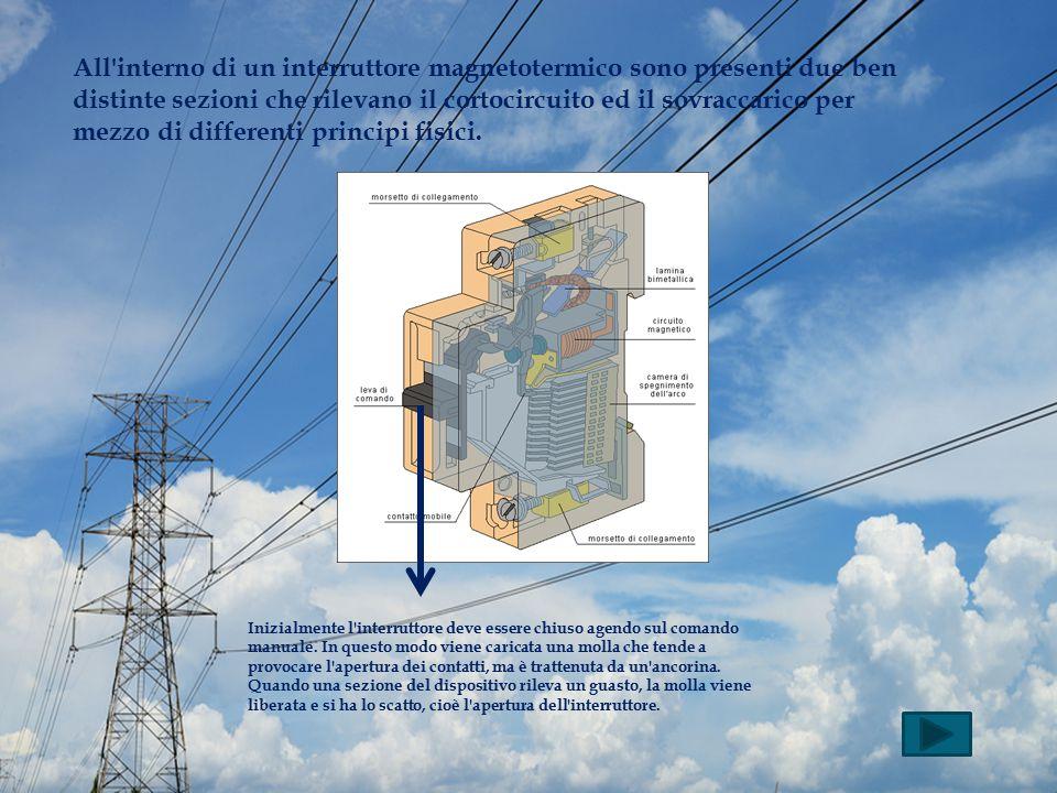 All'interno di un interruttore magnetotermico sono presenti due ben distinte sezioni che rilevano il cortocircuito ed il sovraccarico per mezzo di dif