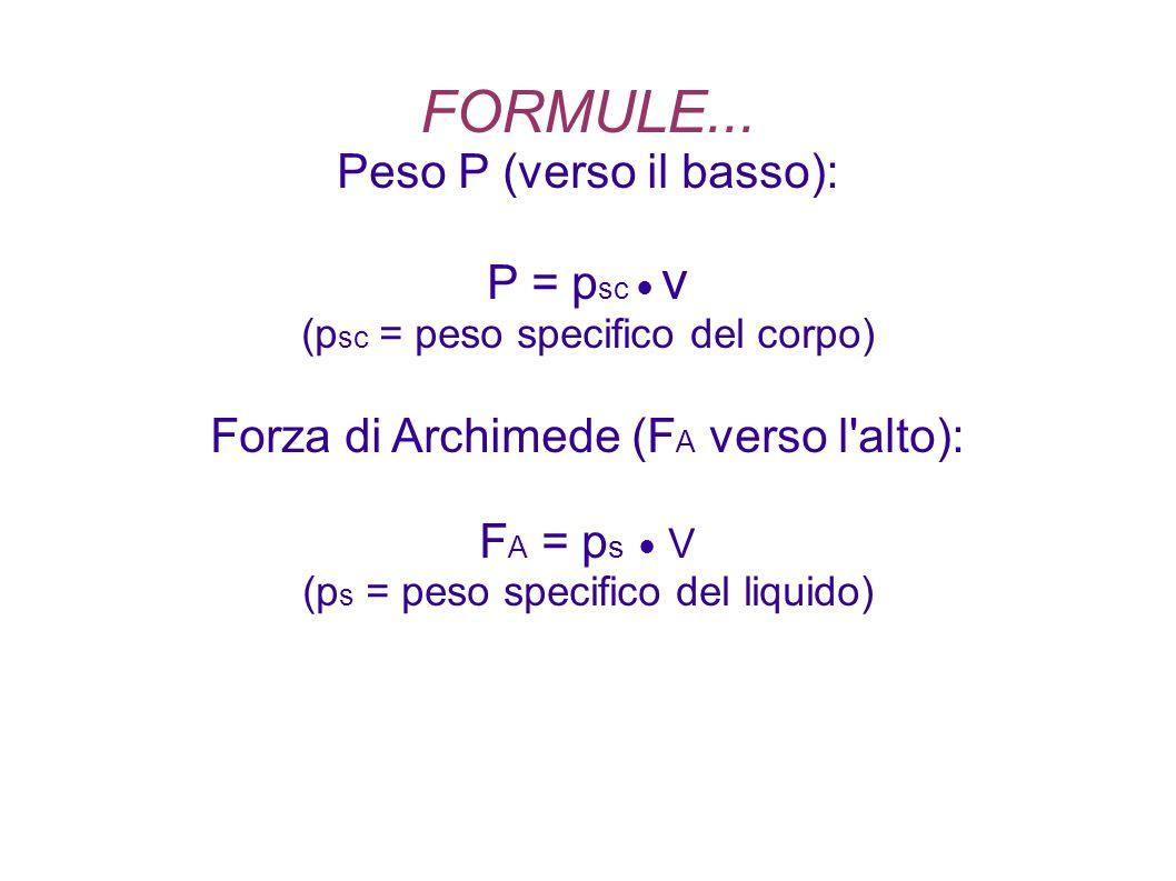 FORMULE...
