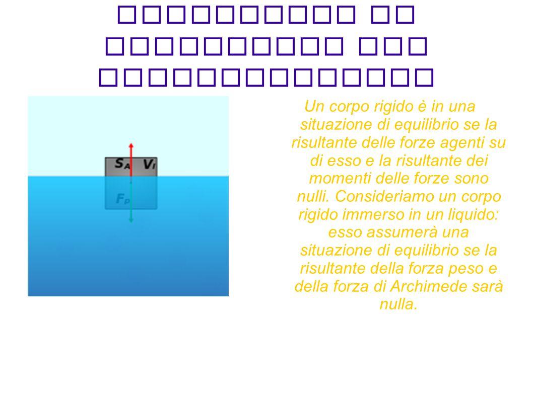 Condizione di equilibrio nel galleggiamento Un corpo rigido è in una situazione di equilibrio se la risultante delle forze agenti su di esso e la risultante dei momenti delle forze sono nulli.