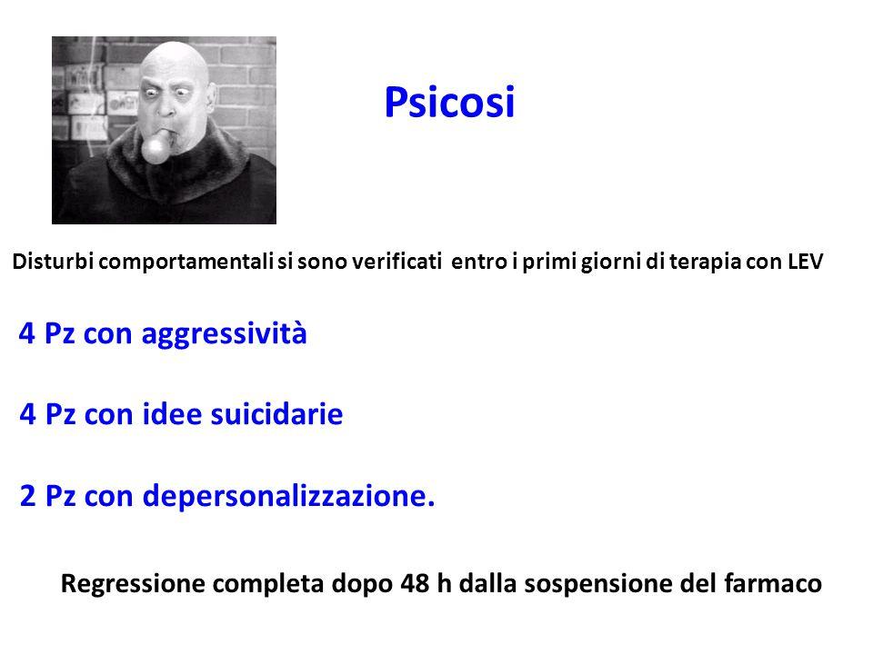 Psicosi Disturbi comportamentali si sono verificati entro i primi giorni di terapia con LEV 4 Pz con aggressività 4 Pz con idee suicidarie 2 Pz con depersonalizzazione.