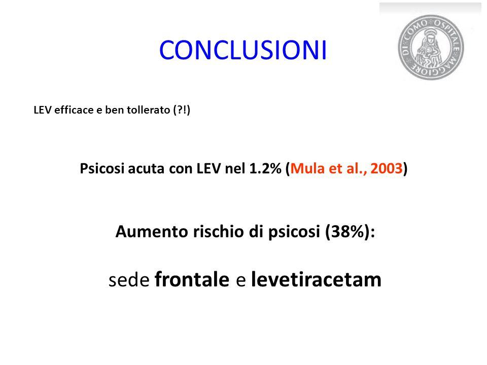 CONCLUSIONI LEV efficace e ben tollerato (?!) Psicosi acuta con LEV nel 1.2% (Mula et al., 2003) Aumento rischio di psicosi (38%): sede frontale e levetiracetam