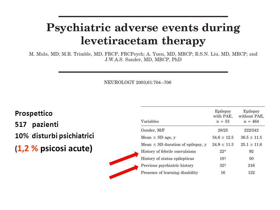 Prospettico 517 pazienti 10% disturbi psichiatrici ( 1,2 % psicosi acute)