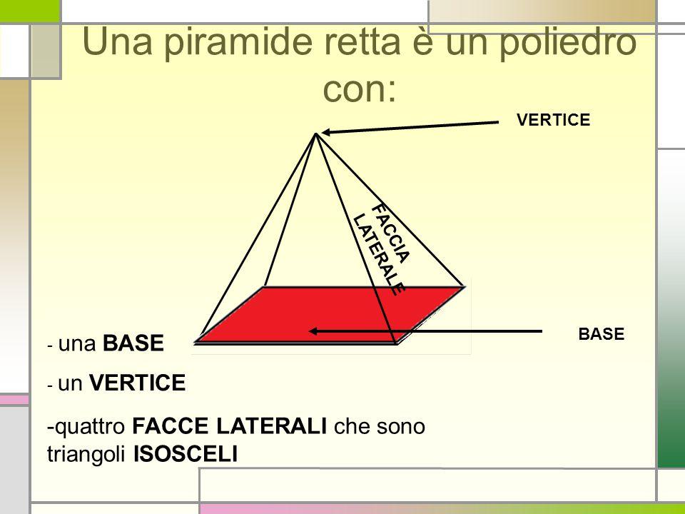 Una piramide retta è un poliedro con: BASE - un VERTICE VERTICE -quattro FACCE LATERALI che sono triangoli ISOSCELI FACCIA LATERALE - una BASE