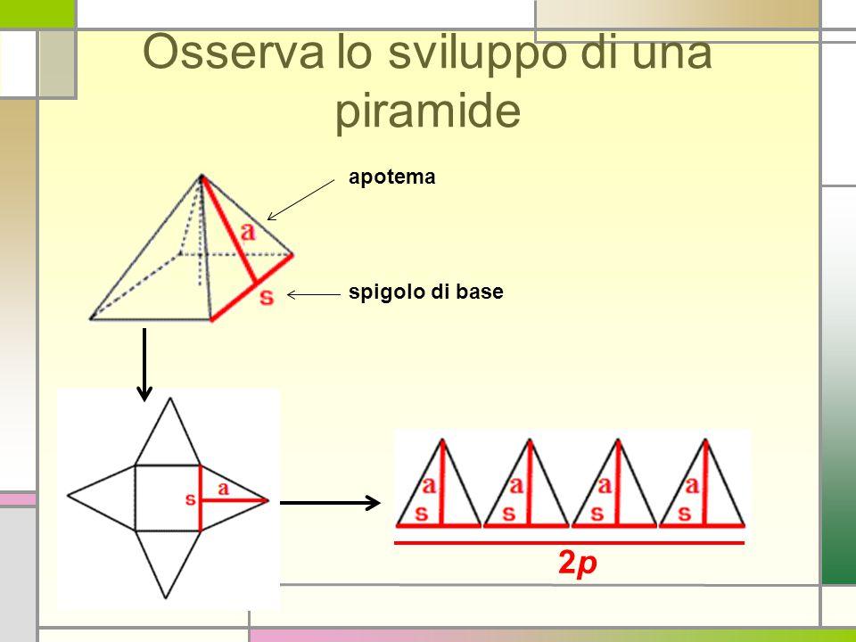 Osserva lo sviluppo di una piramide apotema spigolo di base 2p2p