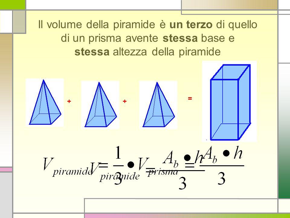 Il volume della piramide è un terzo di quello di un prisma avente stessa base e stessa altezza della piramide ++ =