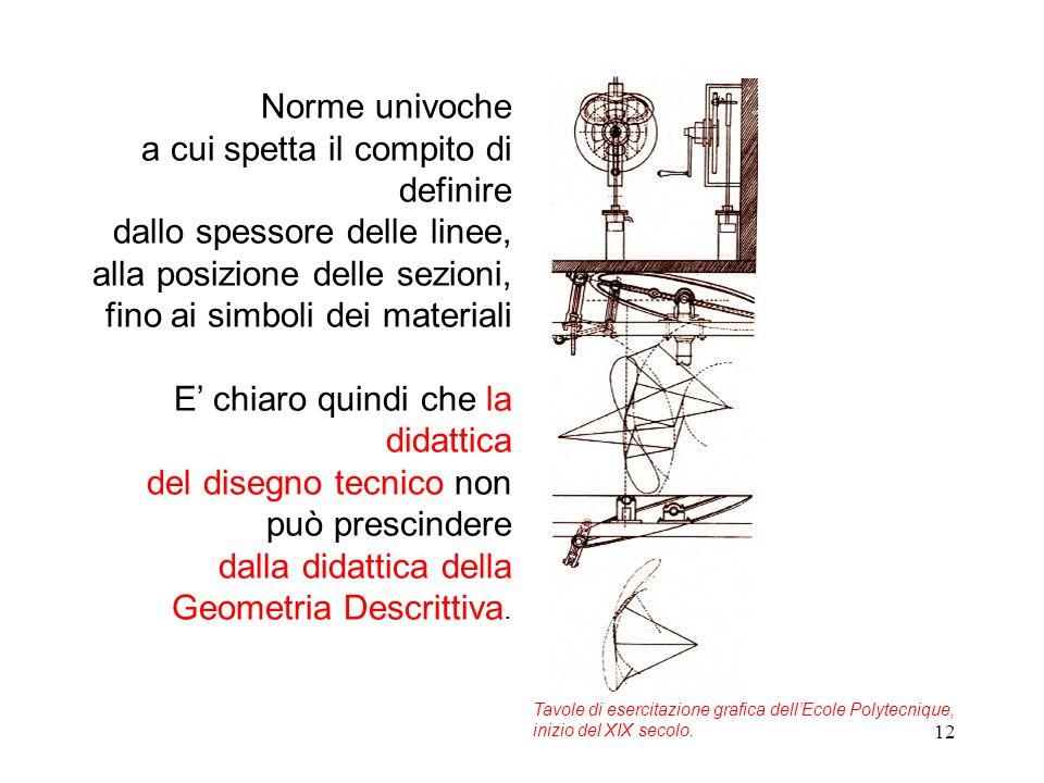 12 Norme univoche a cui spetta il compito di definire dallo spessore delle linee, alla posizione delle sezioni, fino ai simboli dei materiali E' chiar