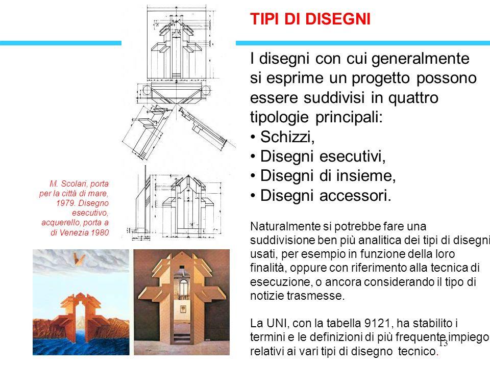 13 TIPI DI DISEGNI I disegni con cui generalmente si esprime un progetto possono essere suddivisi in quattro tipologie principali: Schizzi, Disegni es