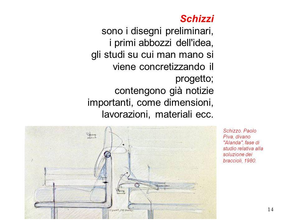 14 Schizzi sono i disegni preliminari, i primi abbozzi dell'idea, gli studi su cui man mano si viene concretizzando il progetto; contengono già notizi