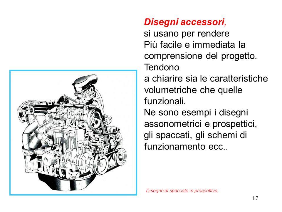 17 Disegni accessori, si usano per rendere Più facile e immediata la comprensione del progetto. Tendono a chiarire sia le caratteristiche volumetriche