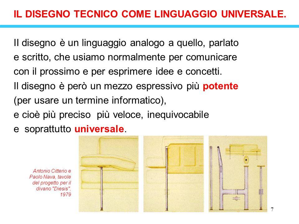 7 IL DISEGNO TECNICO COME LINGUAGGIO UNIVERSALE. II disegno è un linguaggio analogo a quello, parlato e scritto, che usiamo normalmente per comunicare