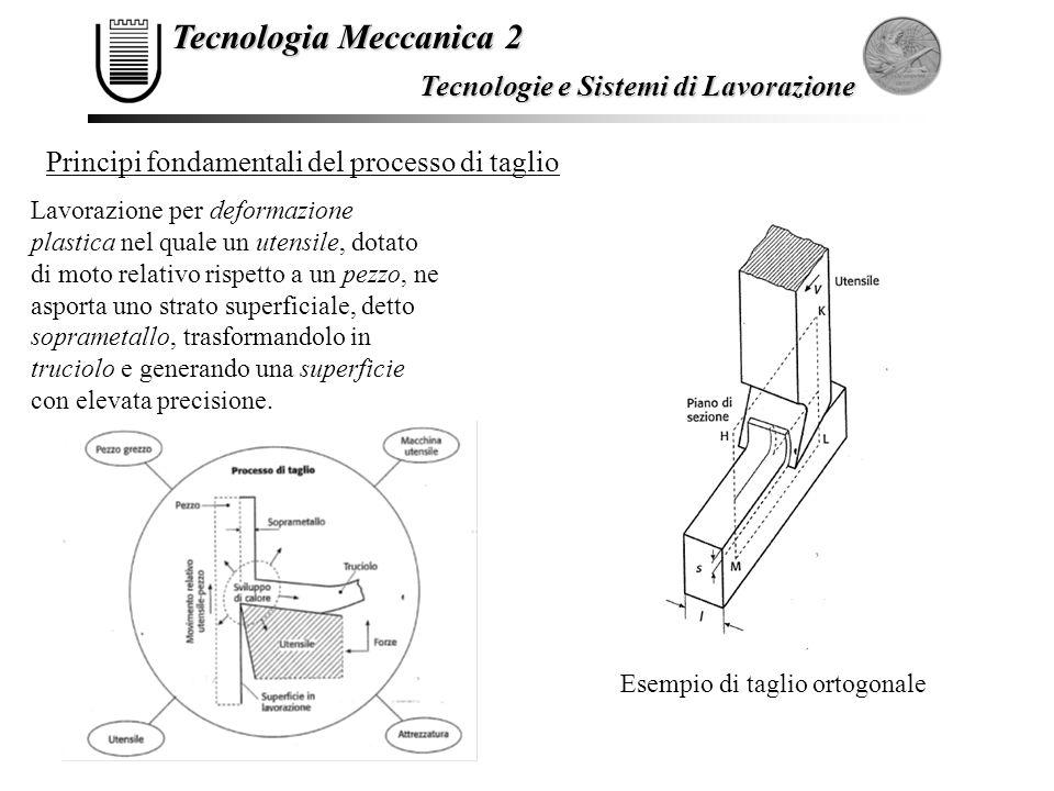 Tecnologia Meccanica 2 Tecnologie e Sistemi di Lavorazione Principi fondamentali del processo di taglio Lavorazione per deformazione plastica nel qual