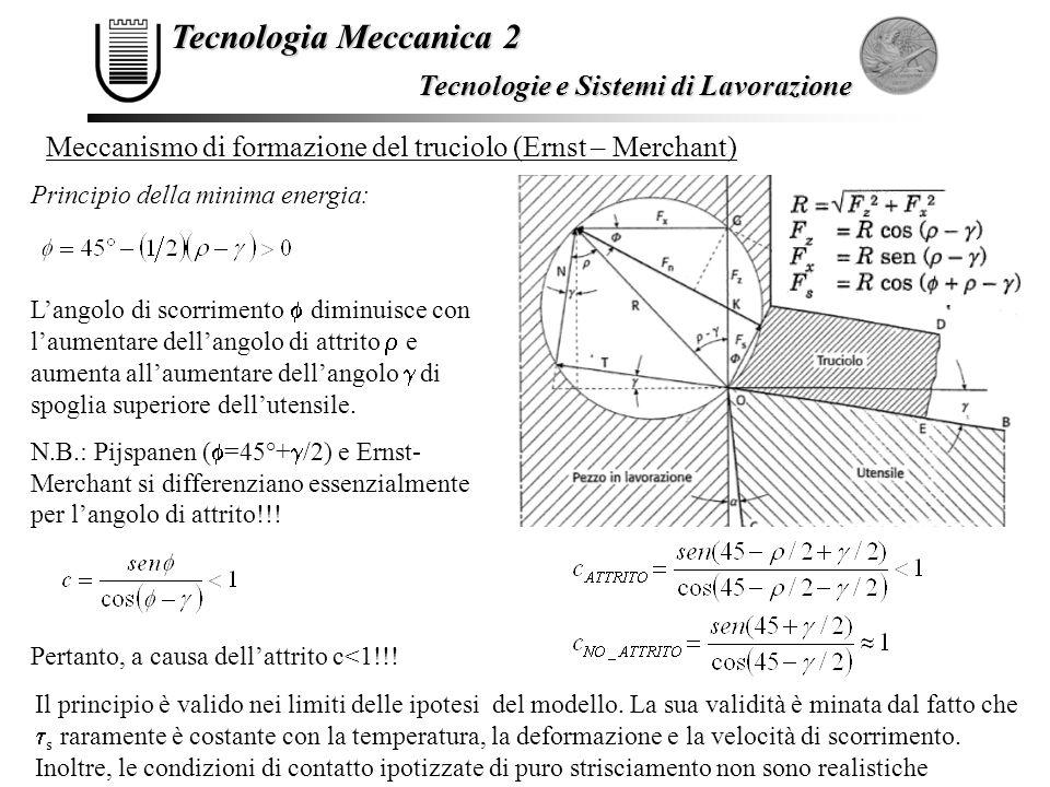Tecnologia Meccanica 2 Tecnologie e Sistemi di Lavorazione Meccanismo di formazione del truciolo (Ernst – Merchant) Principio della minima energia: L'