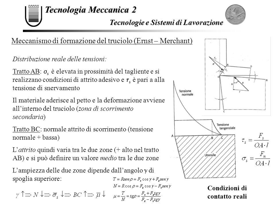 Tecnologia Meccanica 2 Tecnologie e Sistemi di Lavorazione Meccanismo di formazione del truciolo (Ernst – Merchant) Distribuzione reale delle tensioni