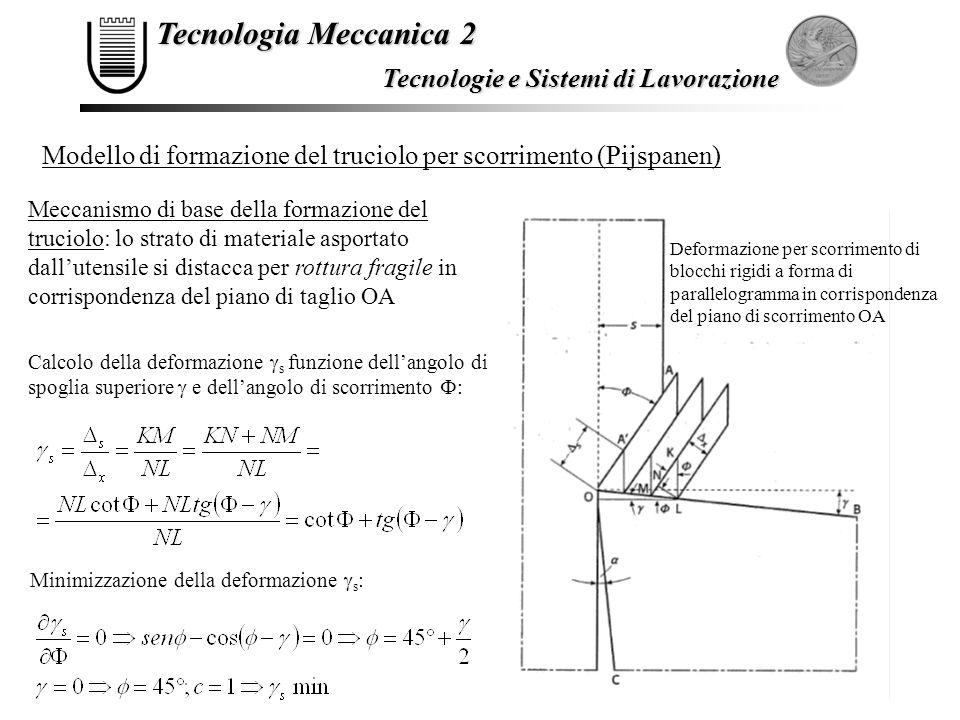 Tecnologia Meccanica 2 Tecnologie e Sistemi di Lavorazione Modello di formazione del truciolo per scorrimento (Pijspanen) Calcolo della deformazione 
