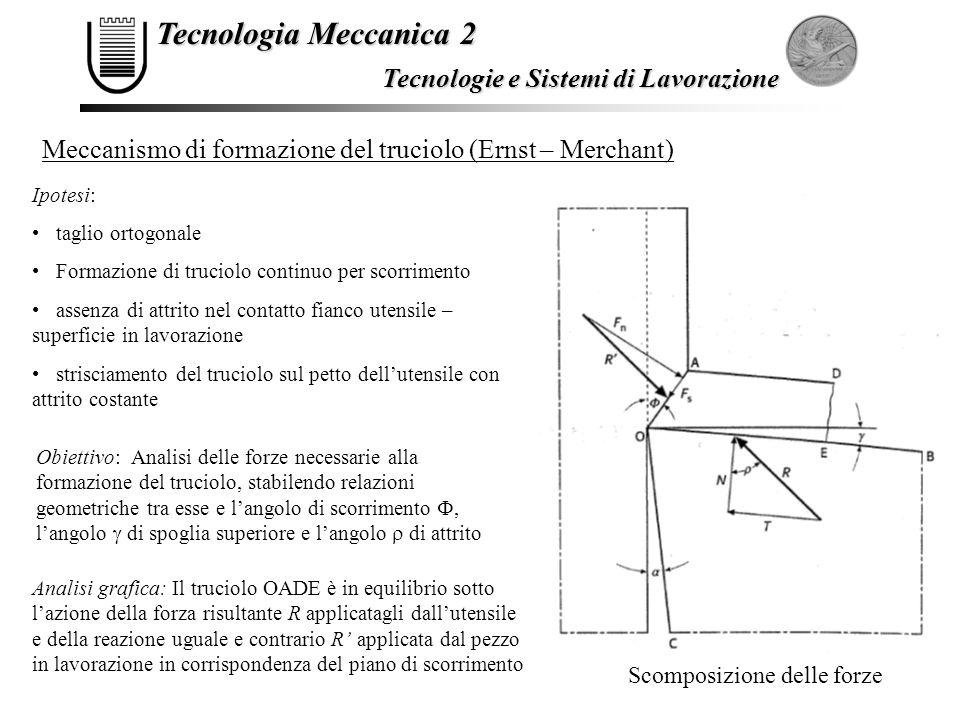 Tecnologia Meccanica 2 Tecnologie e Sistemi di Lavorazione Meccanismo di formazione del truciolo (Ernst – Merchant) Ipotesi: taglio ortogonale Formazi