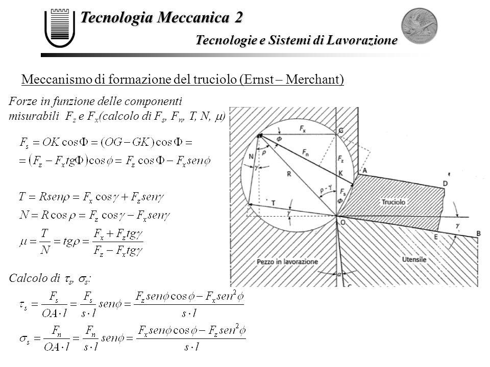 Tecnologia Meccanica 2 Tecnologie e Sistemi di Lavorazione Meccanismo di formazione del truciolo (Ernst – Merchant) Forze in funzione delle componenti