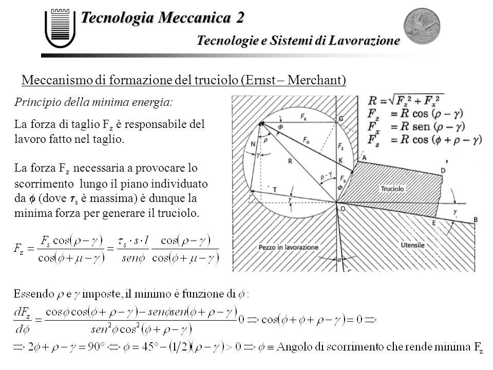 Tecnologia Meccanica 2 Tecnologie e Sistemi di Lavorazione Meccanismo di formazione del truciolo (Ernst – Merchant) Principio della minima energia: La