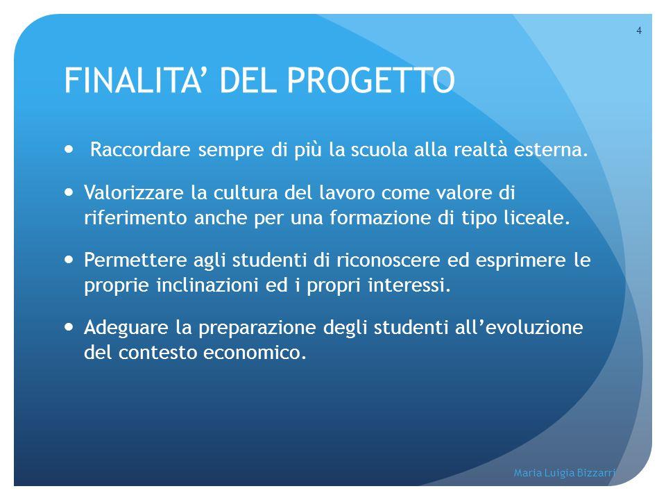 Maria Luigia Bizzarri 4 FINALITA' DEL PROGETTO Raccordare sempre di più la scuola alla realtà esterna. Valorizzare la cultura del lavoro come valore d