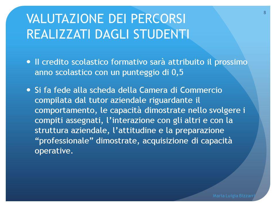 Maria Luigia Bizzarri 8 VALUTAZIONE DEI PERCORSI REALIZZATI DAGLI STUDENTI II credito scolastico formativo sarà attribuito il prossimo anno scolastico