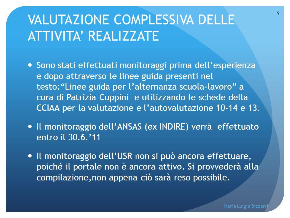 Maria Luigia Bizzarri 9 VALUTAZIONE COMPLESSIVA DELLE ATTIVITA' REALIZZATE Sono stati effettuati monitoraggi prima dell'esperienza e dopo attraverso l
