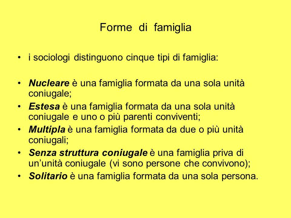 Forme di famiglia i sociologi distinguono cinque tipi di famiglia: Nucleare è una famiglia formata da una sola unità coniugale; Estesa è una famiglia