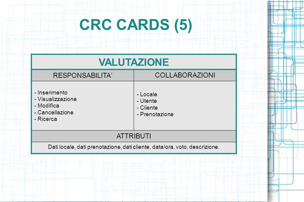 CRC CARDS (5) VALUTAZIONE RESPONSABILITA ' COLLABORAZIONI - Inserimento - Visualizzazione - Modifica - Cancellazione - Ricerca - Locale - Utente - Cliente - Prenotazione ATTRIBUTI Dati locale, dati prenotazione, dati cliente, data/ora, voto, descrizione.