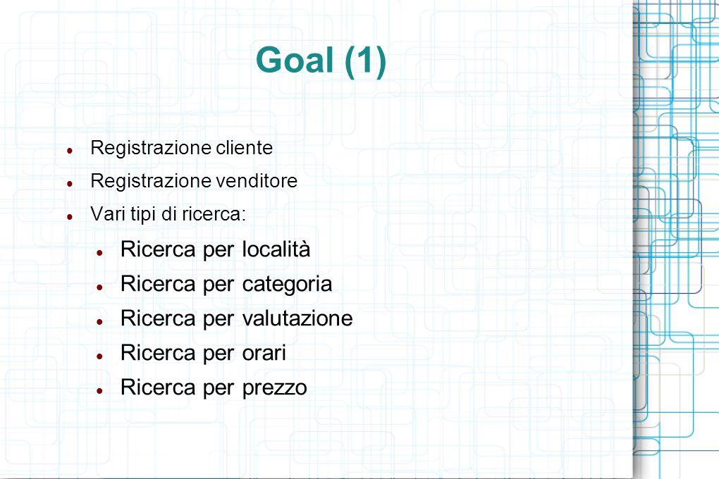 Goal (1) Registrazione cliente Registrazione venditore Vari tipi di ricerca: Ricerca per località Ricerca per categoria Ricerca per valutazione Ricerc