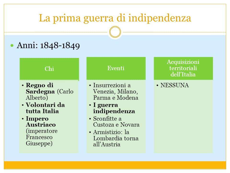 La prima guerra di indipendenza Anni: 1848-1849 Chi Regno di Sardegna (Carlo Alberto) Volontari da tutta Italia Impero Austriaco (imperatore Francesco